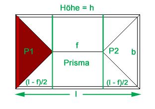 schiefe pyramide volumen berechnen